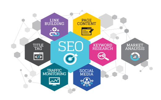SEO Techniques to Boost Your Marketing Strategy - Zag First